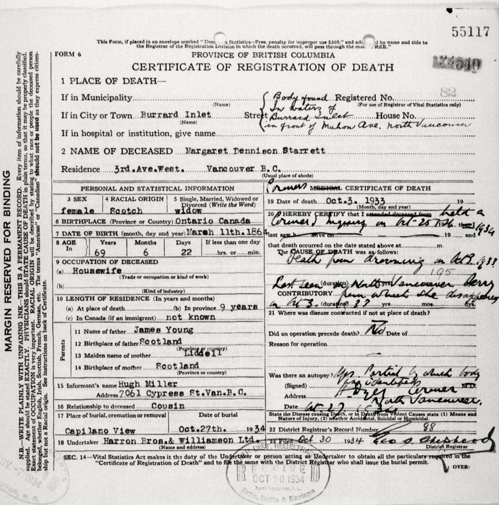 Coroner's certificate