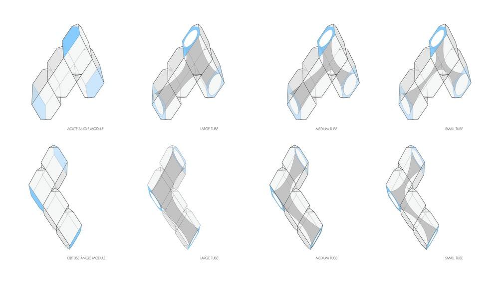 Module Aperture Studies