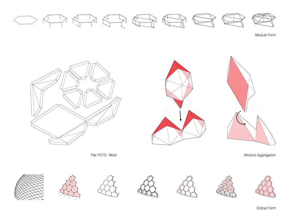 P3.2_Trajectory02_Diagrams.jpg