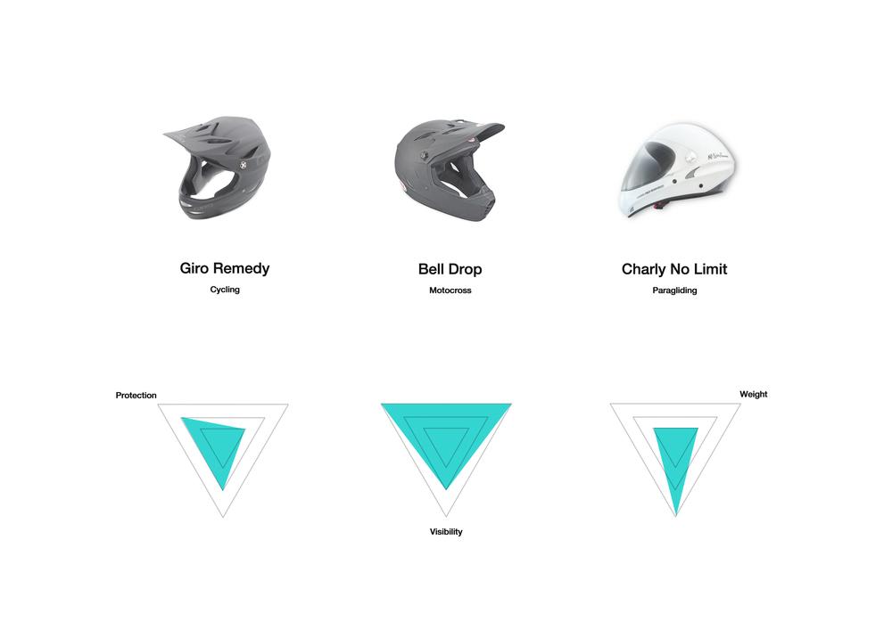 cargo helmet competition.jpg