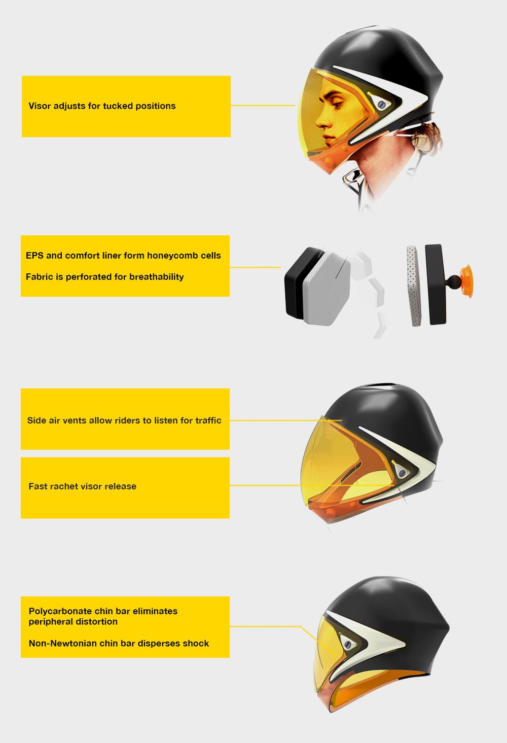 Squarespace Helmet How it works2.jpg