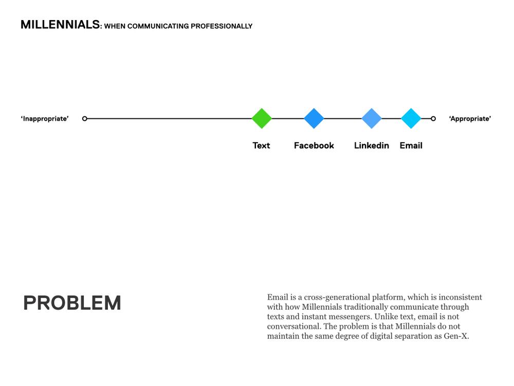 IDEO_Portfolio_A-Side.002.jpg
