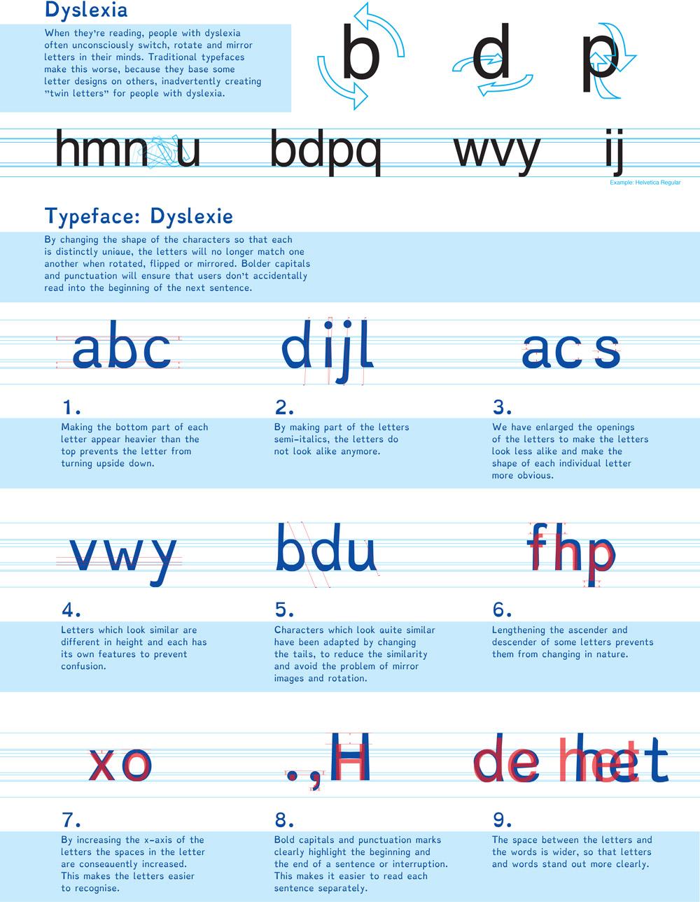 Dyslexie-typeface-by-Christian-Boer-dezeen_468_2_1000.jpg