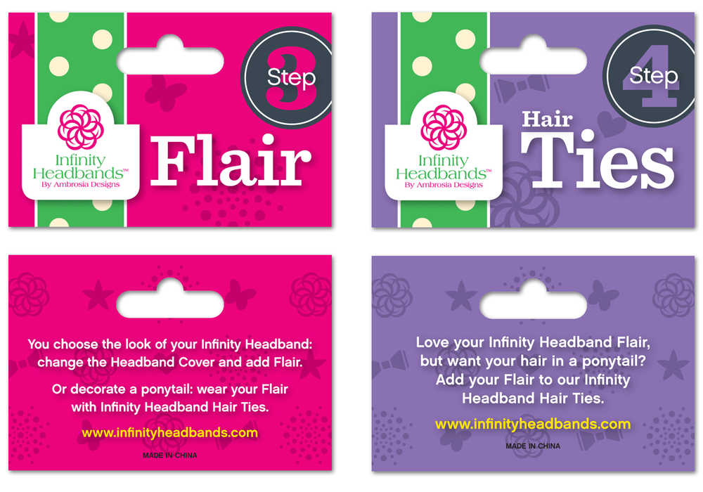 Header Cards Front and Back