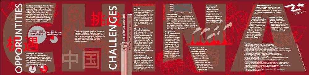 china-infographic-2.jpg
