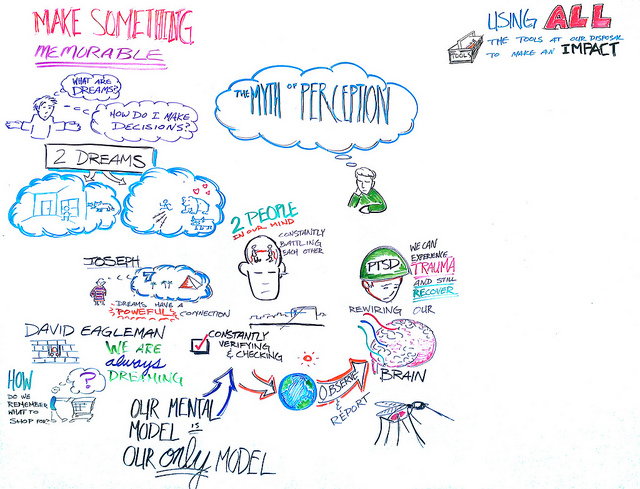 ABOVE: Whiteboard scribing by Evan Barnett, Alphachimp