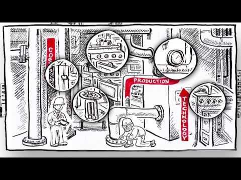 Doodles In Motion — Alphachimp