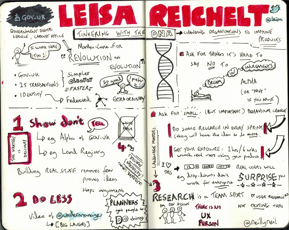 A sample of Neil Williams' first experience with live sketchnoting at a conference.
