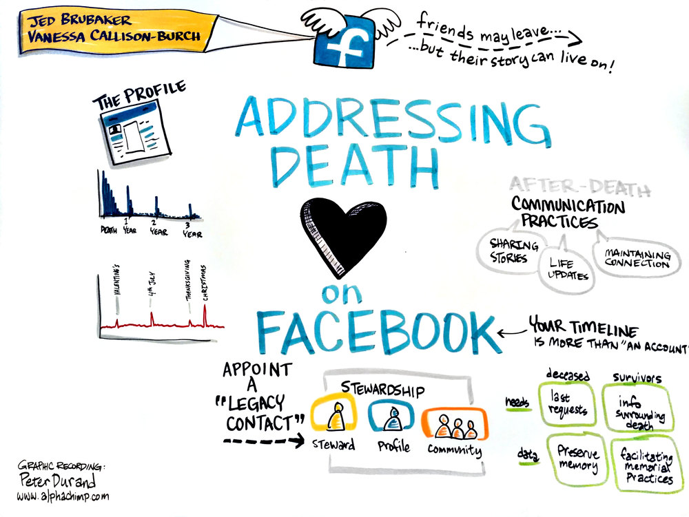 150225-Facebook-Compassion_Addressing-Death.jpg