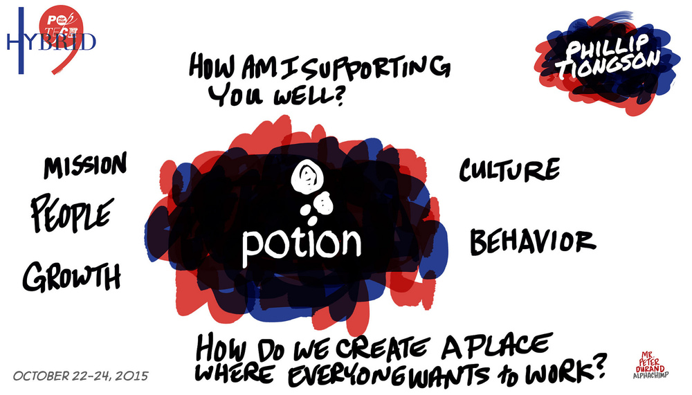 Poptech Philip R. Tiongson Potion design and digital interactions