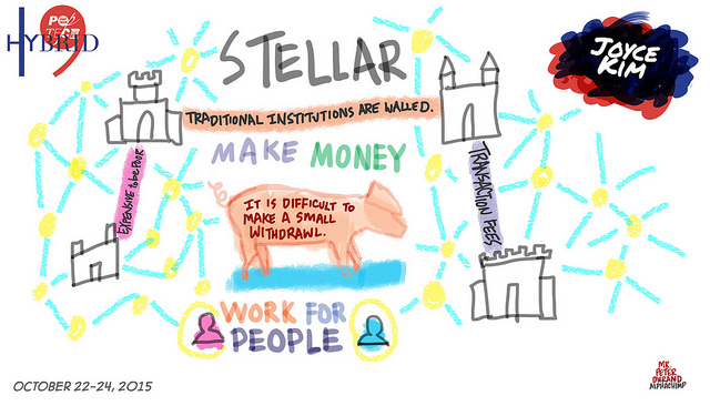 Joyce Kim of Stellar on moving money between individuals