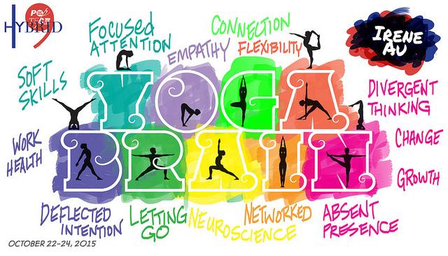 Irene Au Yoga Meditation Soft Skills