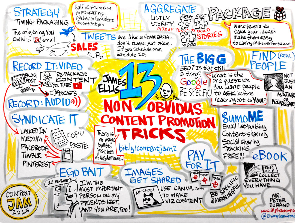 Content Promotion Tricks James Ellis