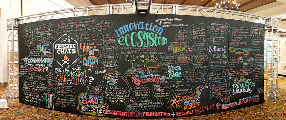 "ABOVE: A 28 x 10 foot chalk wall created live during TEDMED 2016 for the American Medical Association. Participants contributed ideas on ""the future of digital health."""
