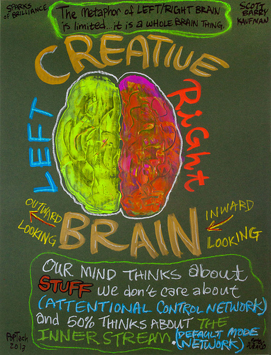 Cognitive psychologist Scott Barry Kaufman unravels some of creativity's mysterious origins.