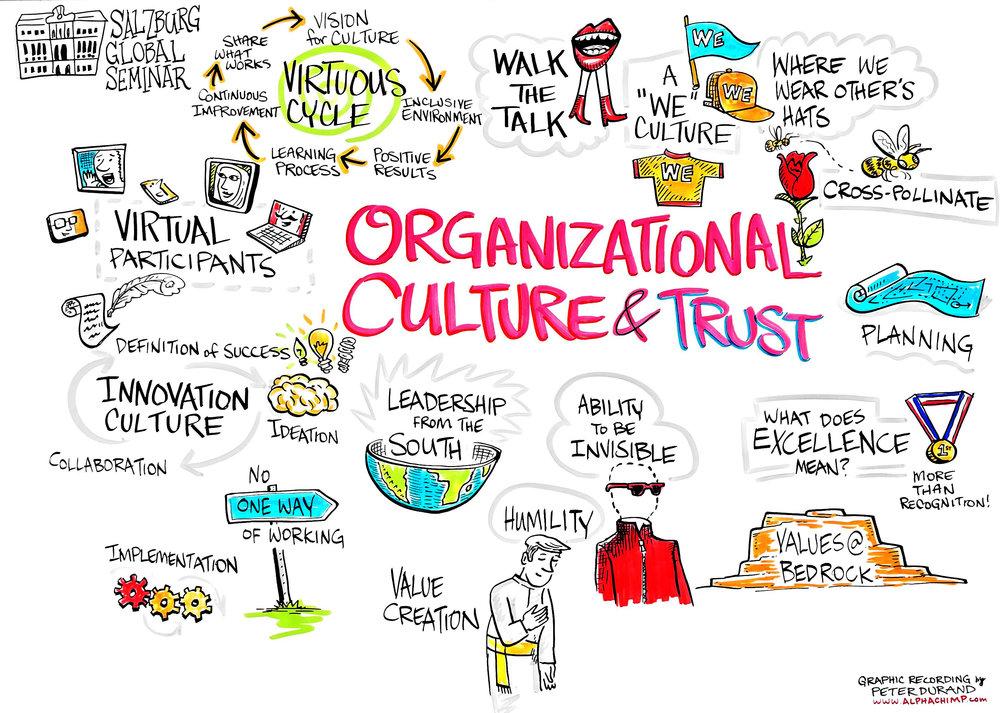 20170917_SGS-581_05_Organizational-Culture.jpg