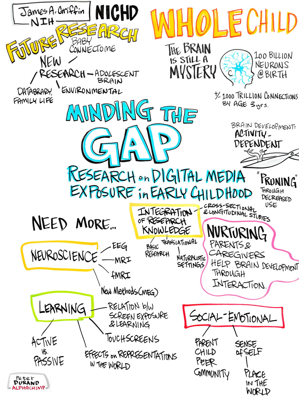 Keynote: Minding the Gap: Research on Digital Media Exposure in Early Childhood