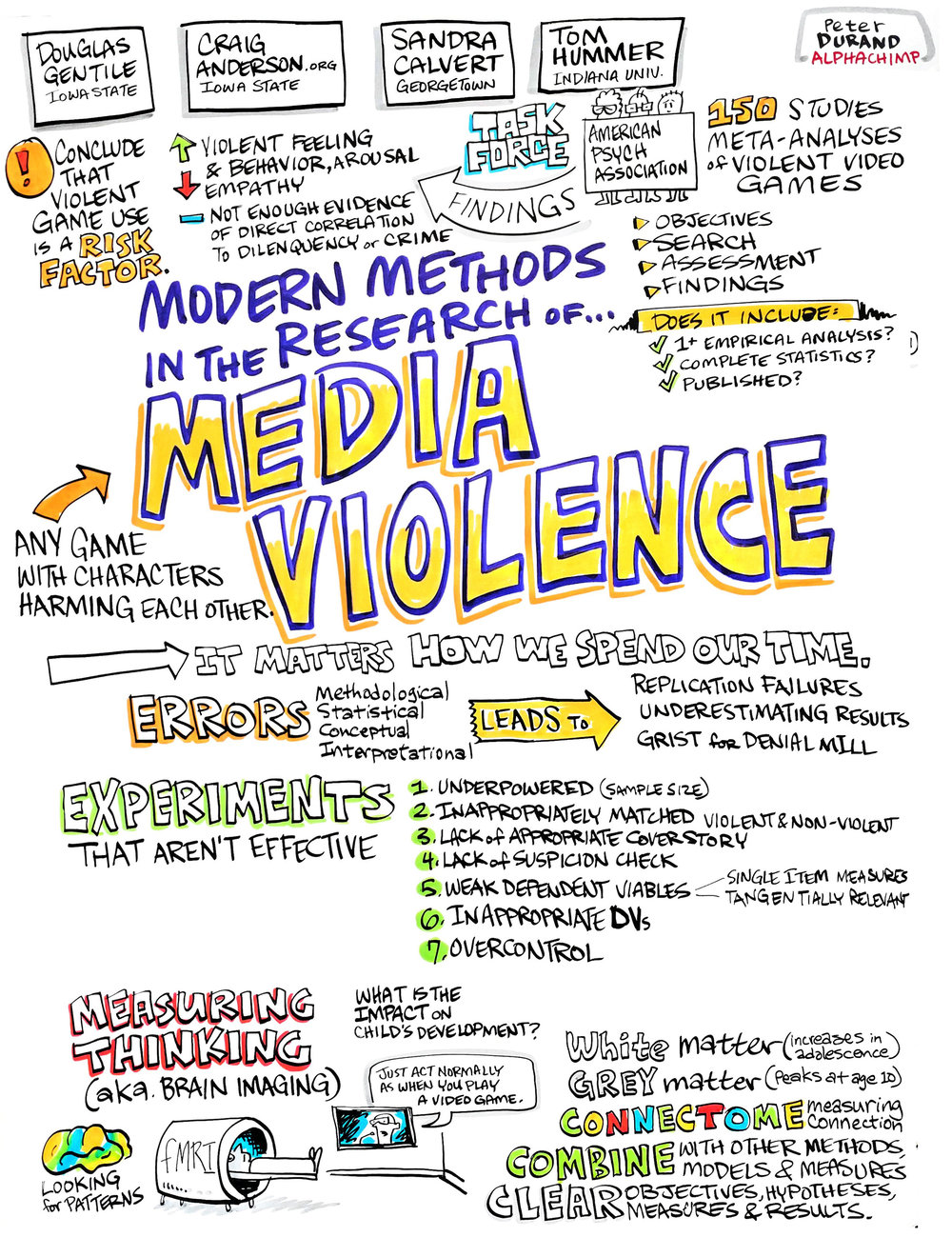 Modern Methods in the Study of Media Violence