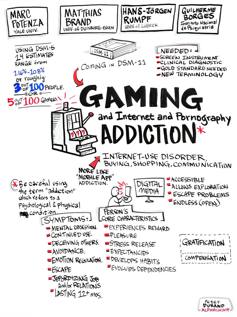 Who Has a Problem With Internet Use? Screening for, Assessing and Diagnosing Internet and Gaming Addiction