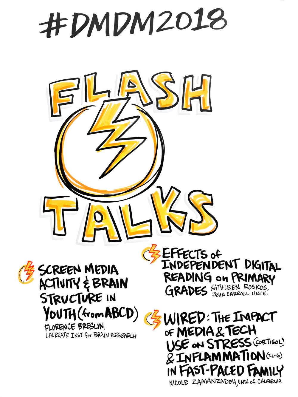 Flash Talks Poster Session 2