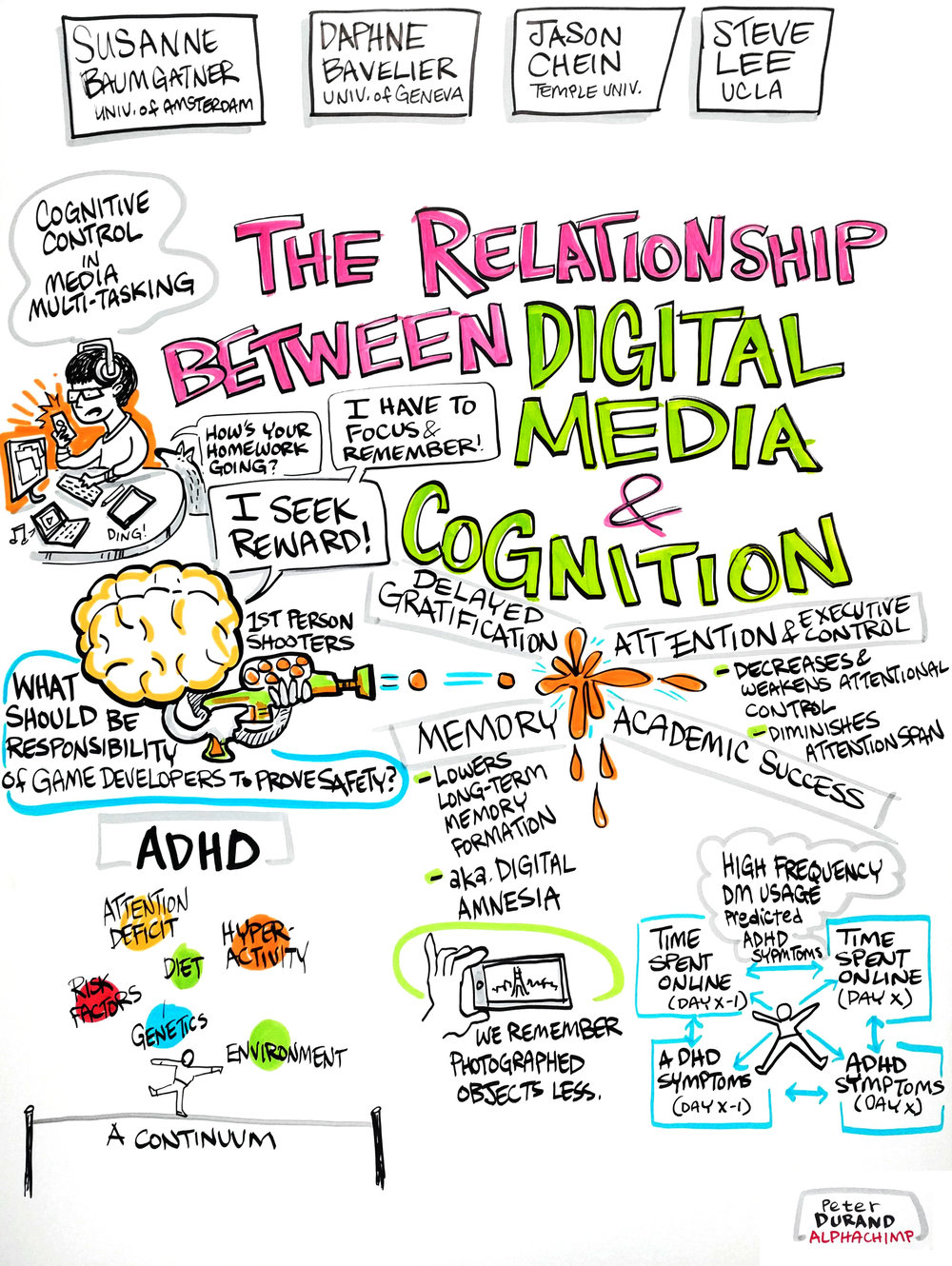 The Relationship between Cognition and Media Behavior