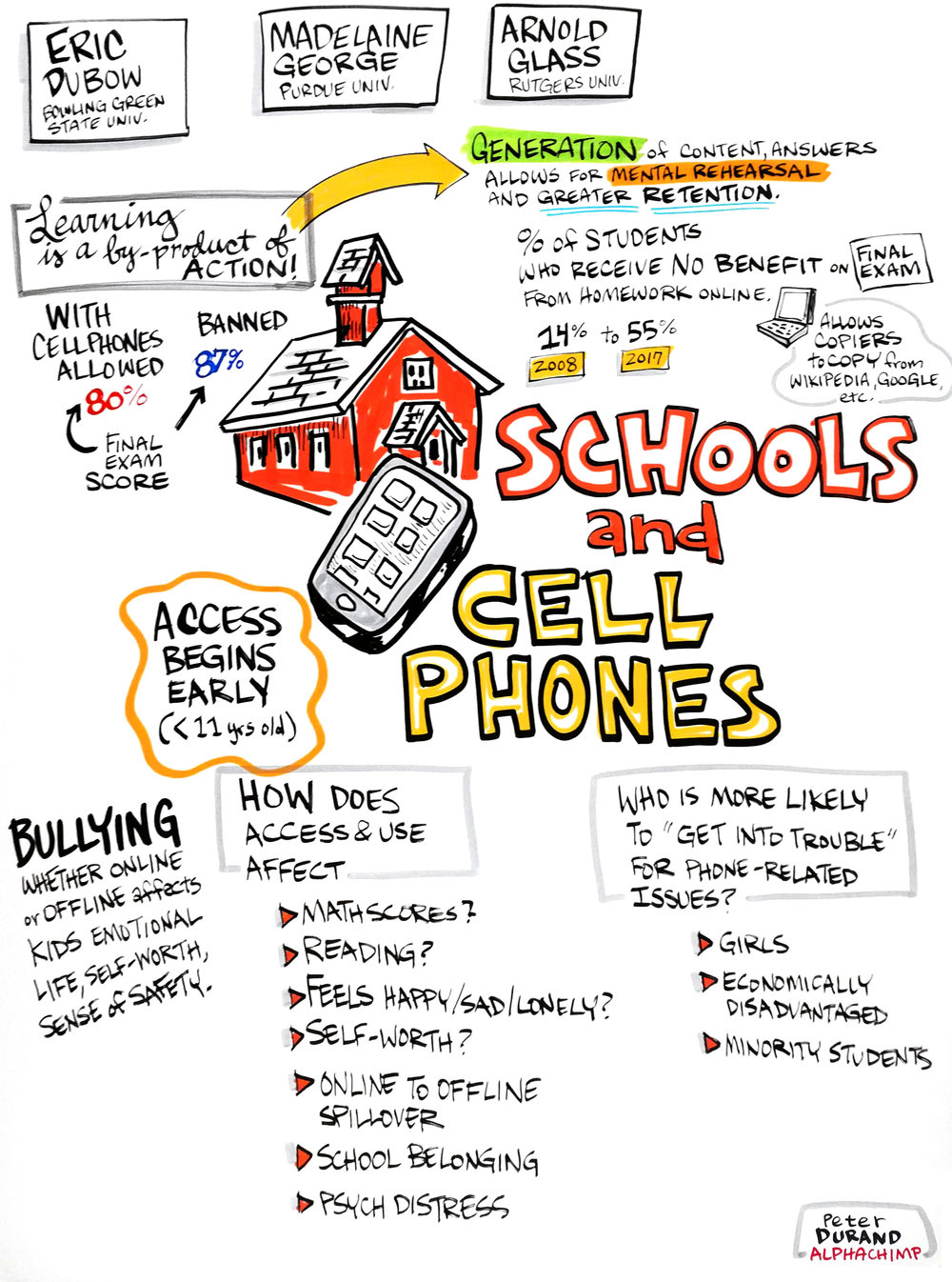 Cellphones in Schools