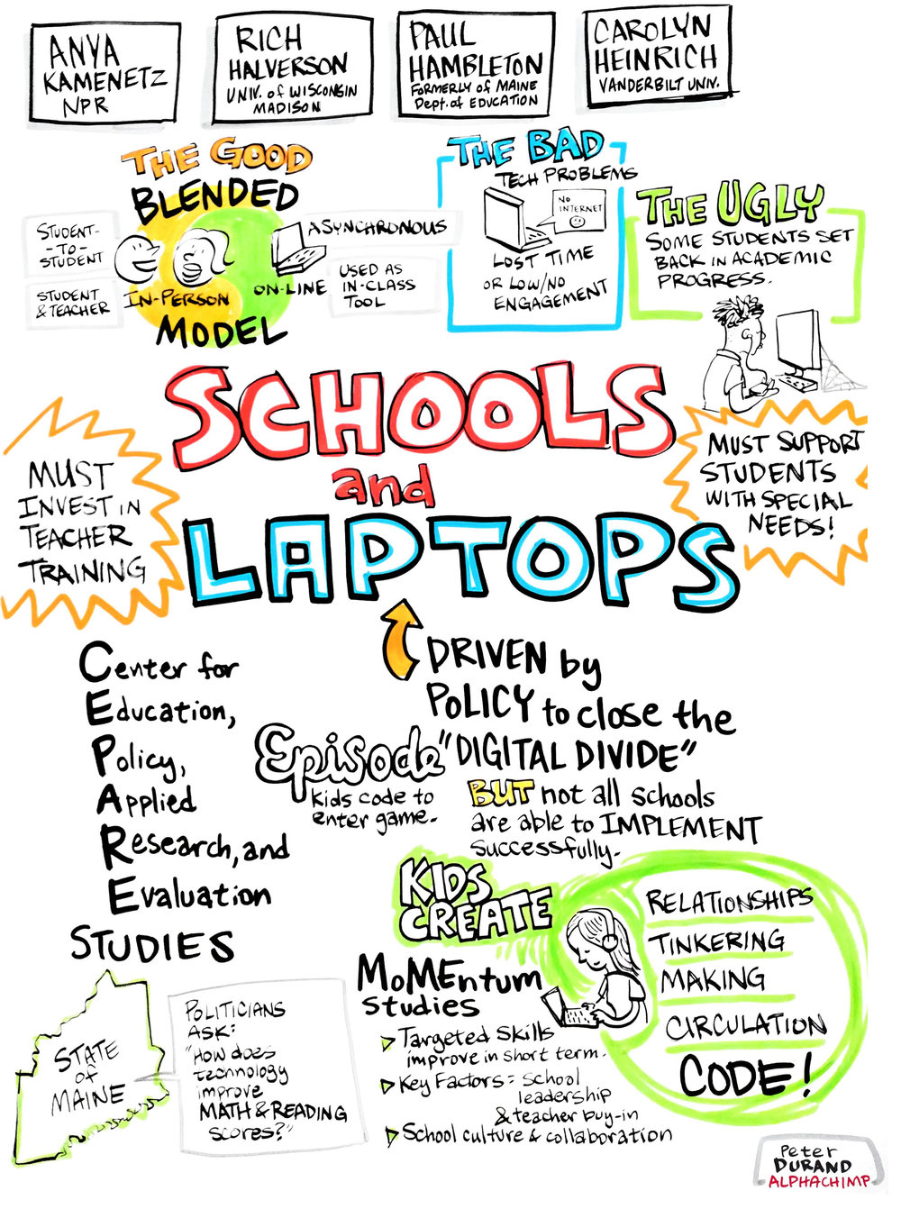 Technology and Laptops in Schools