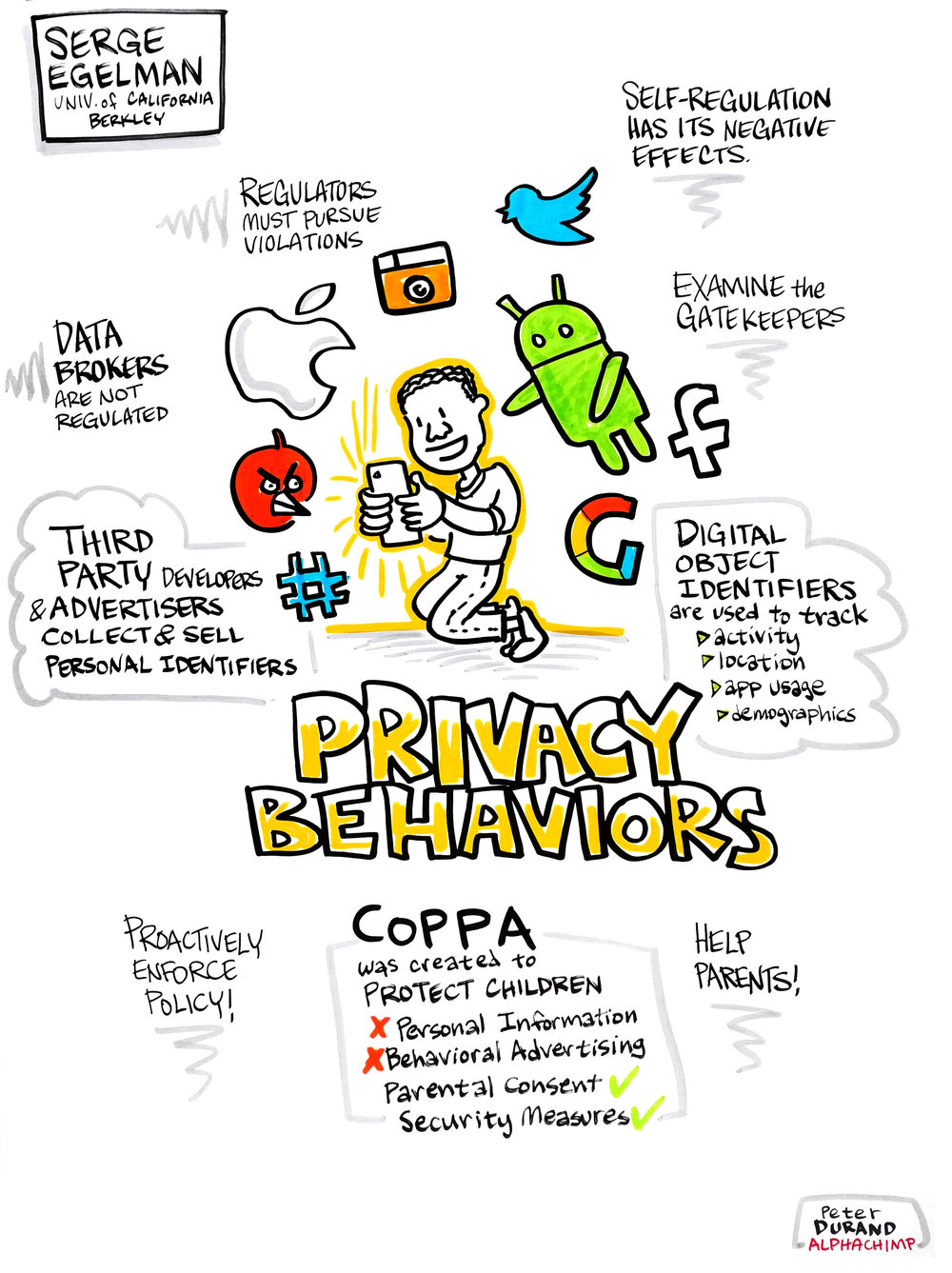 Won't Somebody Think of the Children?! Examining Privacy Behaviors of Mobile Apps at Scale