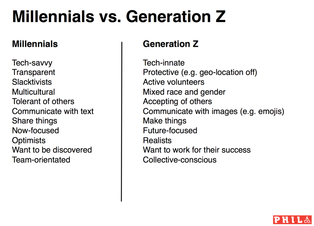 Source: Trend Report: Mobile Cause Marketing and Millennials & Generation Z