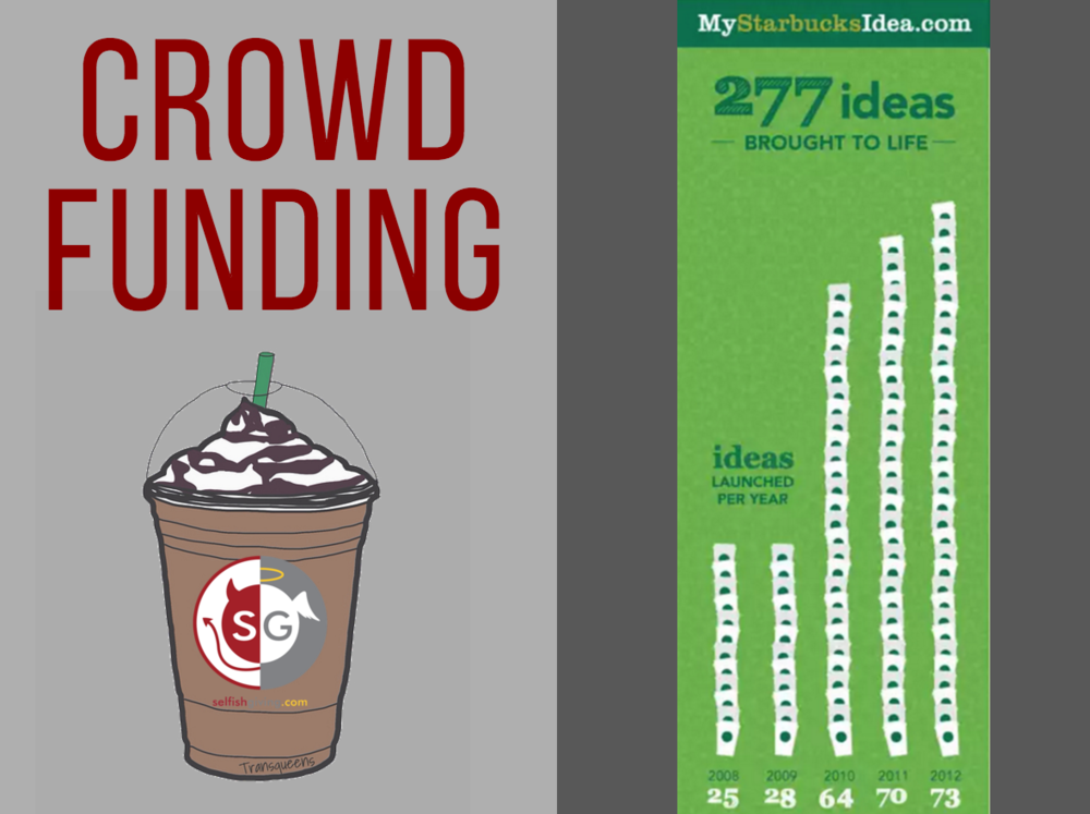 starbucks crowdfunding