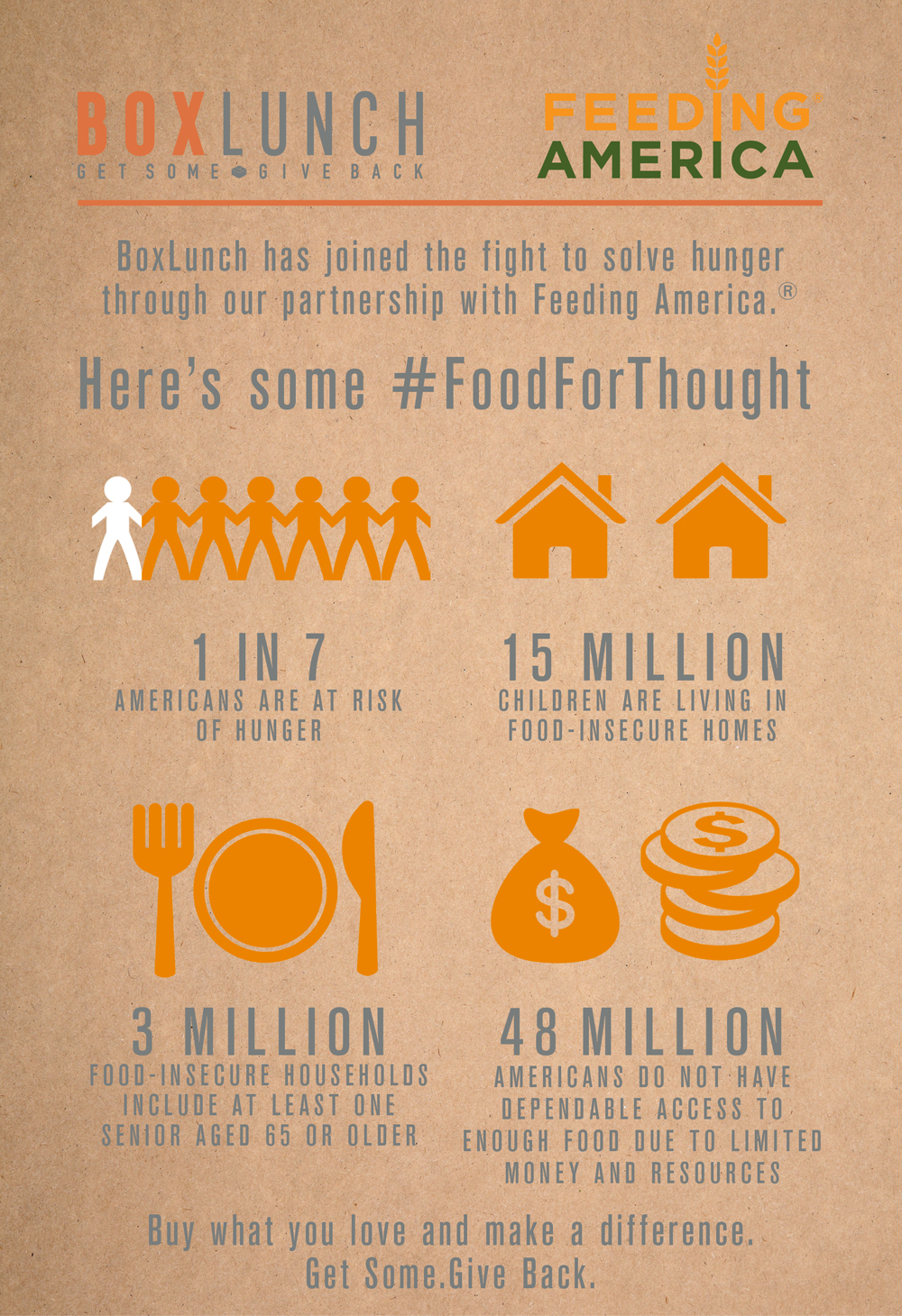 box lunch feeding america infographic