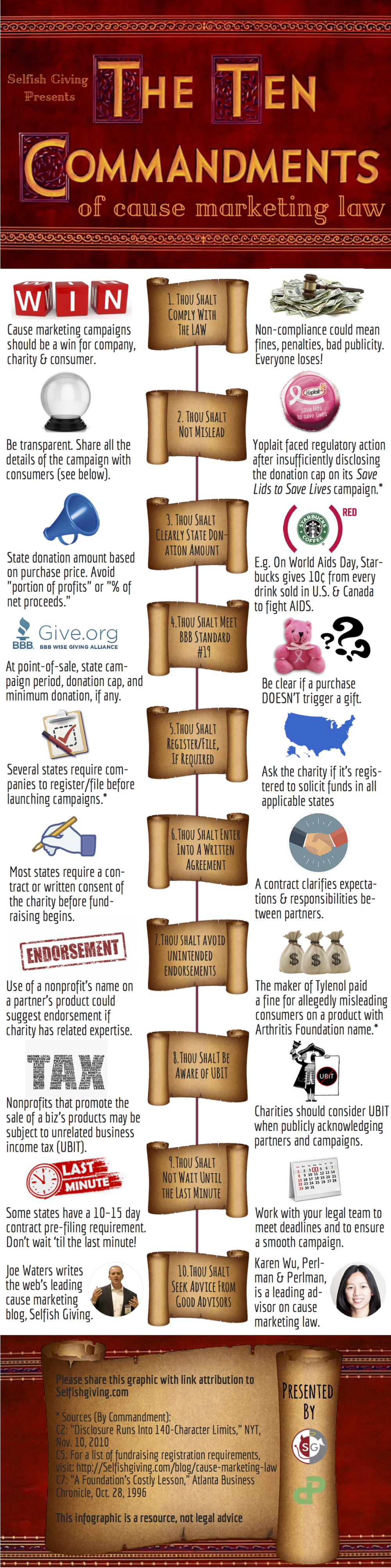 10 Commandment of Cause Marketing Law Infographic