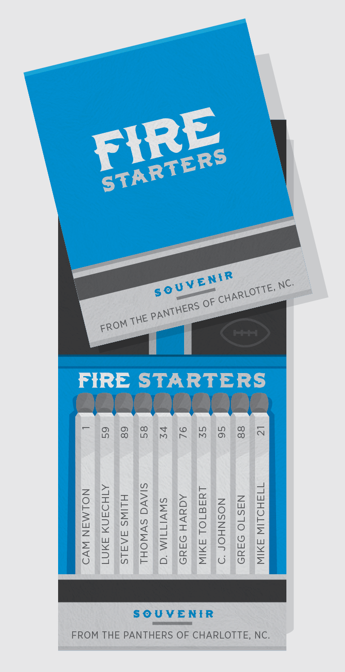 Fire Starters - Carolina Panthers