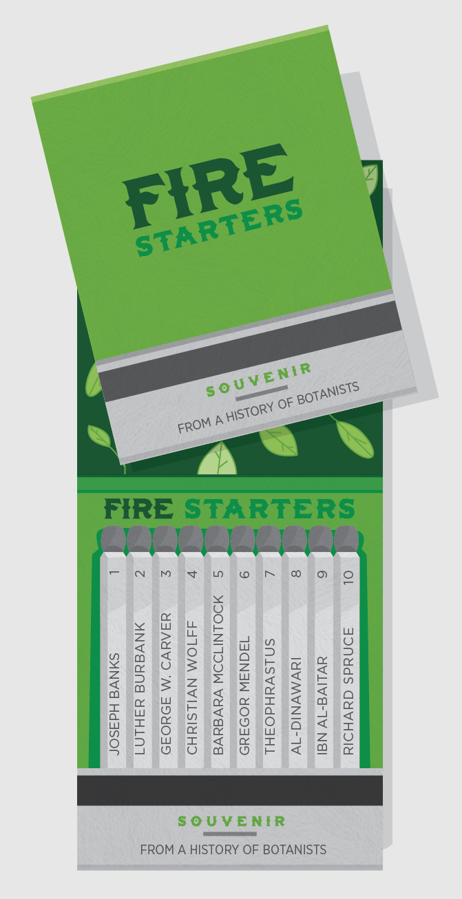 Fire Starters - History of Botonists