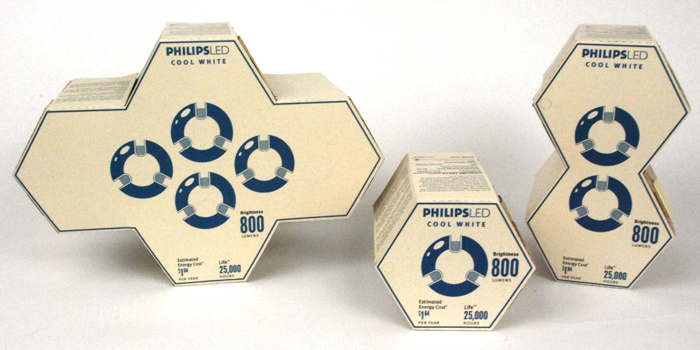 sustainable packaging thesis