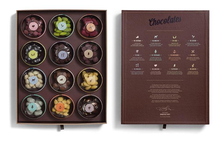1 6 12 chocoattitude 6