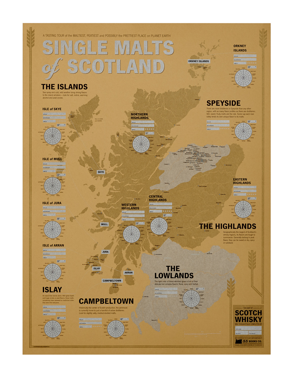 SINGLE-MALTS-OF-SCOTLAND-OVERALL.jpg