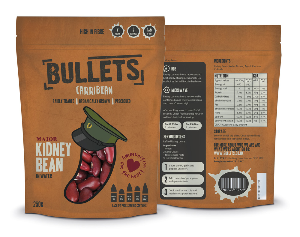 Gemma_Cormack-Bullets_Kidney_Beans_Front-and-Back.jpg