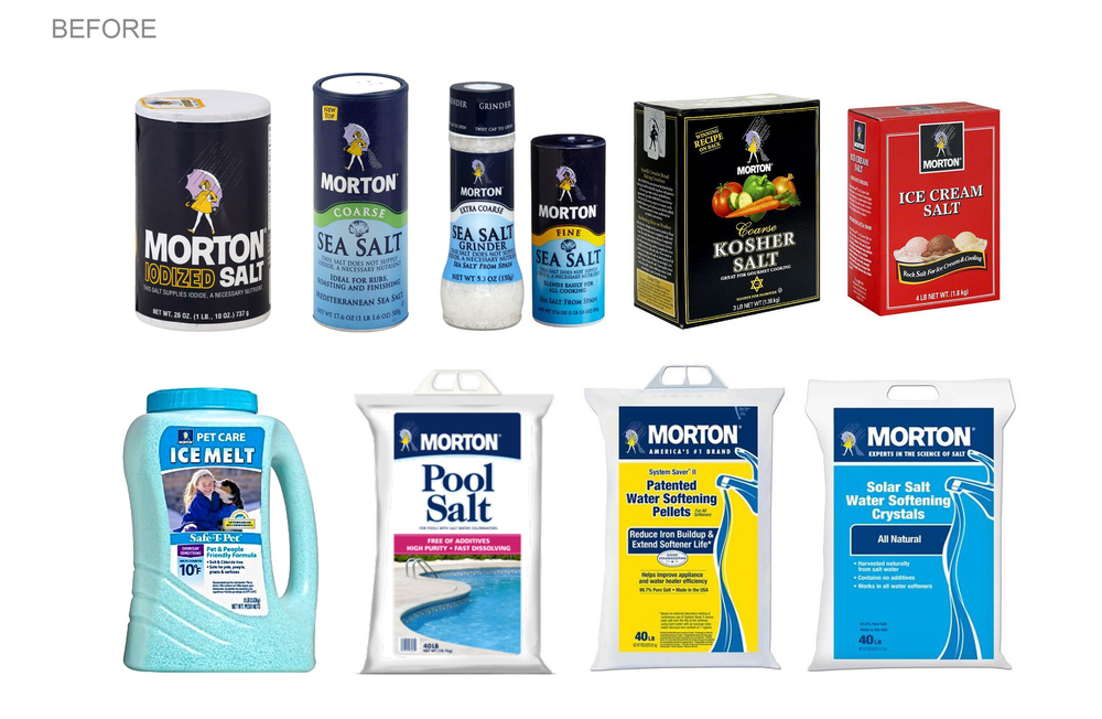 case study on morton salt This is the oldest method of salt production it has been used since salt crystals  were first noticed in trapped pools of sea water its use is practical only in warm.