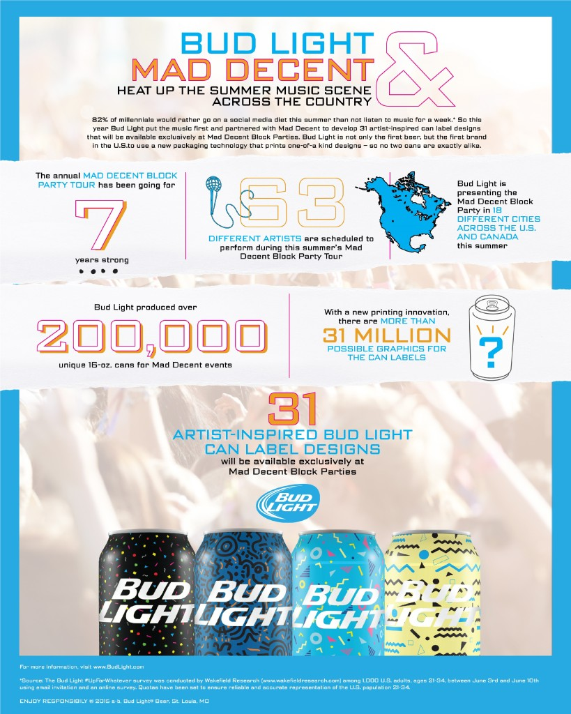 Budlight_MadDecent_Infographic_v06-01_Compressed-819x1024.jpg