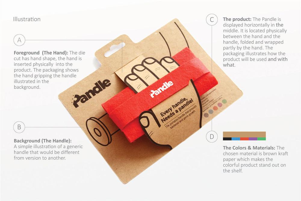 7-Pandle-Illustration.jpg