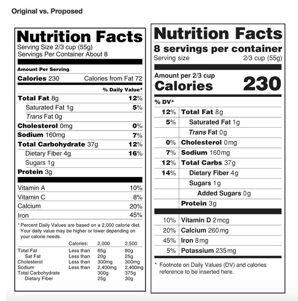 Food Labels Revamped: New FDA Guidelines