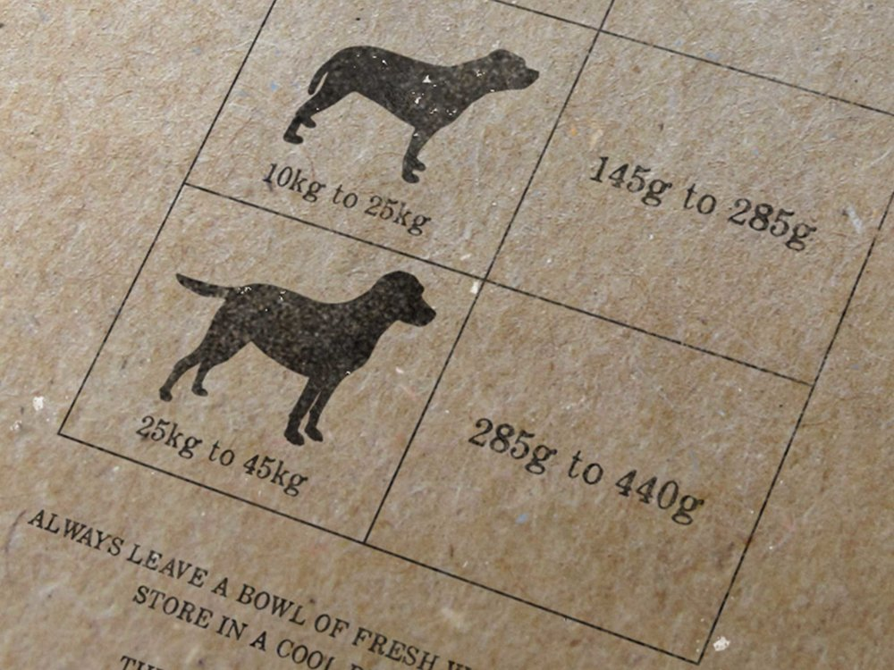 Wolfworthy_packaging_detail_photo7.jpg