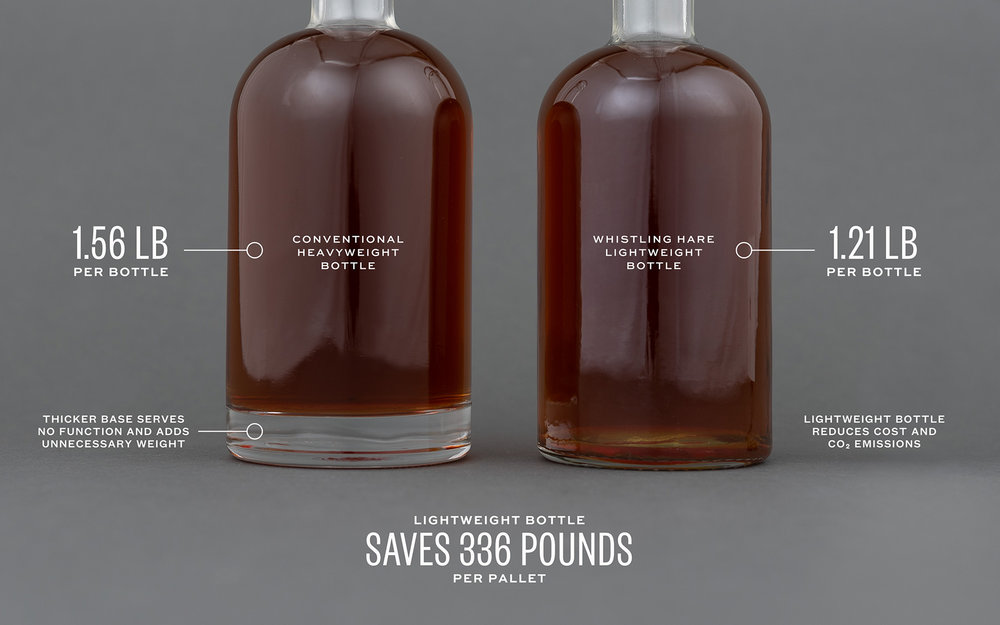 cast-iron-design_whistling-hare-bottle-eco-comparison.jpg