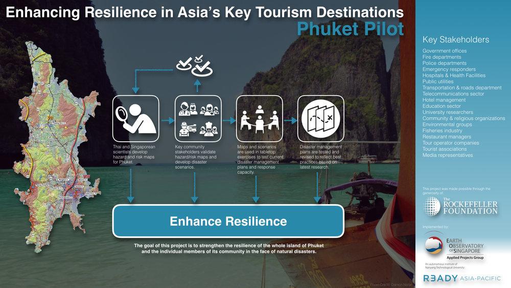 R3.Phuket.Infographic.v5.jpg.001.jpeg