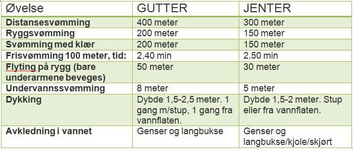 Svømme øvelser IV.JPG