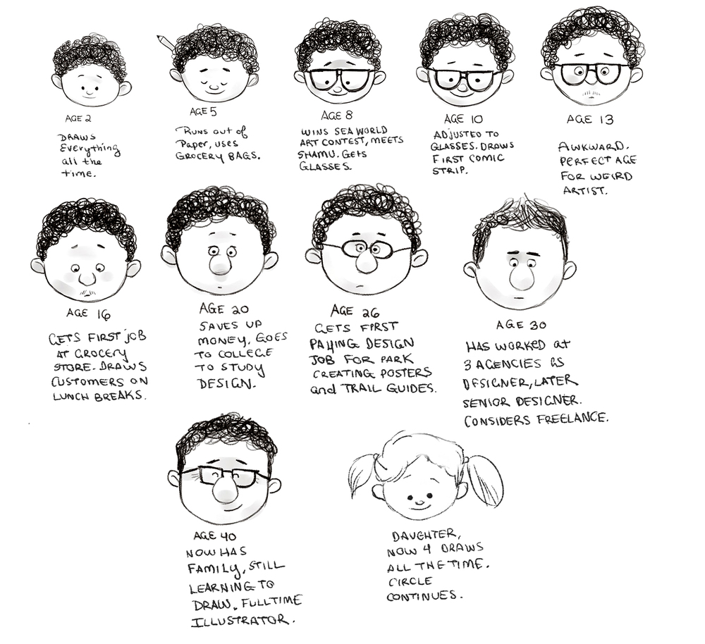AboutDaveMottram