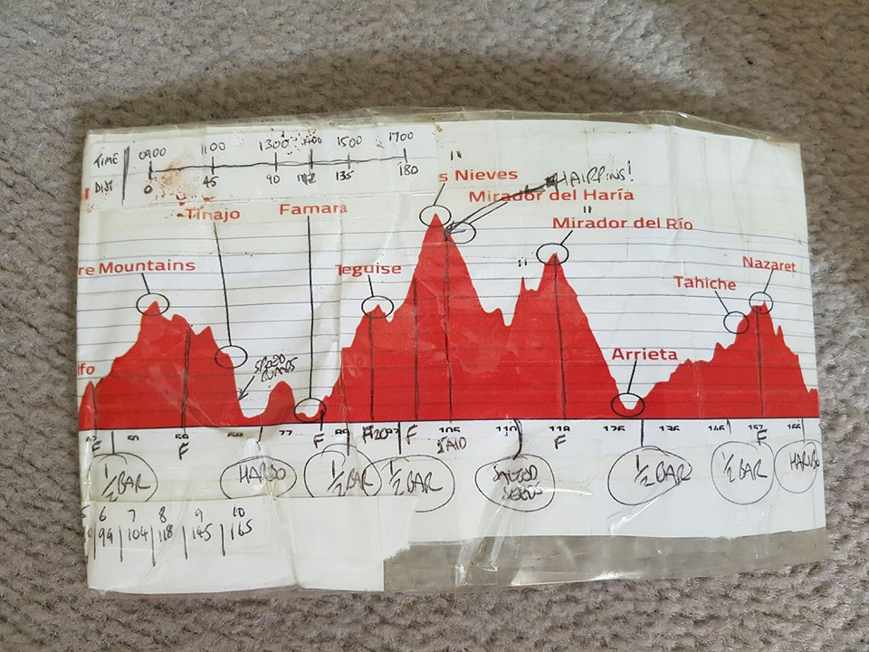 Lee's clever course profile, wrapped around a tri bar!