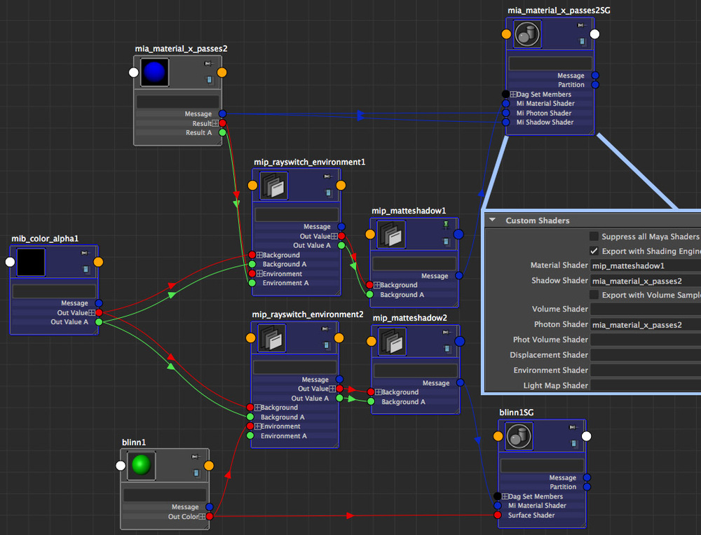 This is actually 2 node trees, showing a mip shader on the top and a maya blinn on the bottom.
