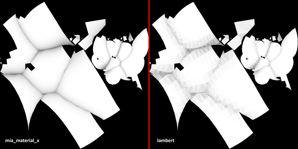 Occlusion baked using mia_material_x versus lambert